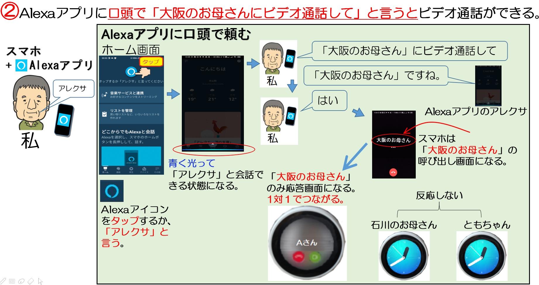 Alexaアプリからビデオ通話②