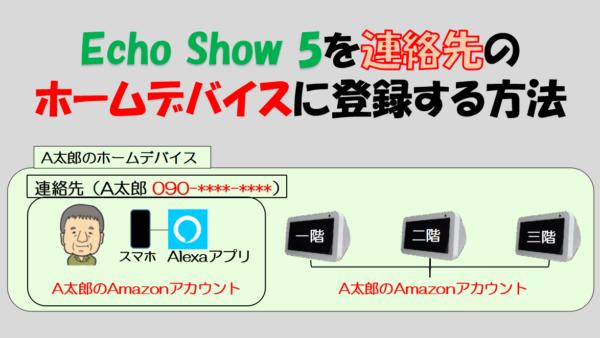 アイキャッチ「Echo Show 5を連絡先に登録する方法」