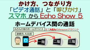 アイキャッチ_スマホからEcho Show 5