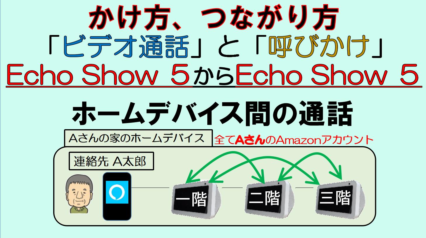 アイキャッチ_Echo Show 5間