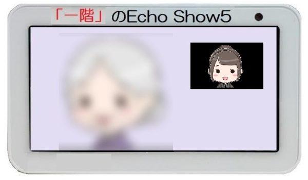 通話中_受信側(ぼかし)